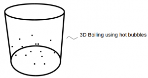 3dBoiling