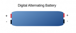 DigitalAlternatingBattery
